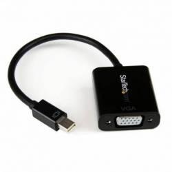 SCANNER POSIBERICA POCKET PS-1DB77 BT MICRO USB SCPO07789